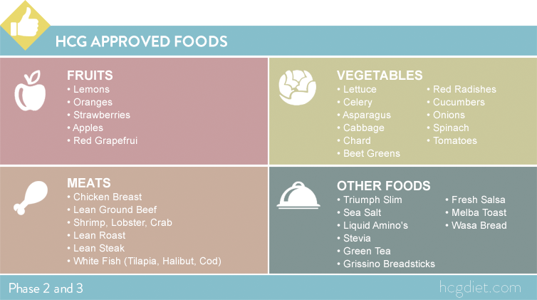 approved foods